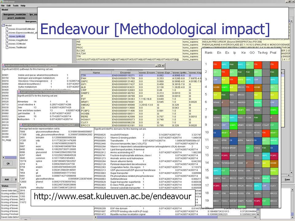 Endeavour [Methodological impact]